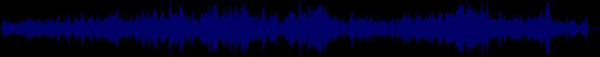 waveform of track #25645
