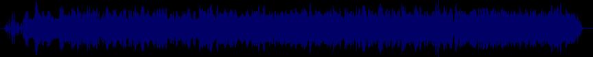 waveform of track #25658