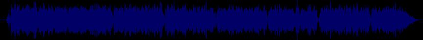 waveform of track #25660