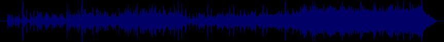 waveform of track #25664