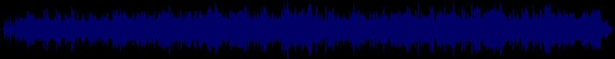 waveform of track #25681