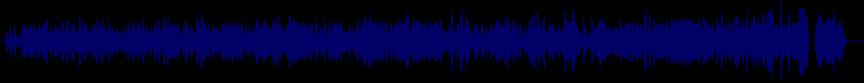 waveform of track #25692
