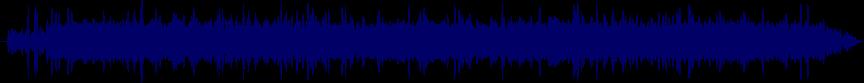 waveform of track #25702