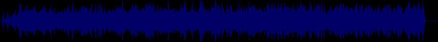 waveform of track #25736