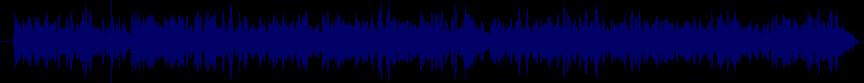 waveform of track #25738
