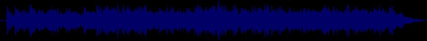 waveform of track #25740
