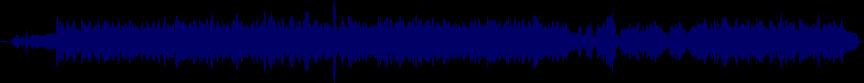 waveform of track #25745