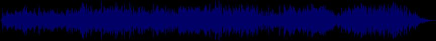 waveform of track #25755