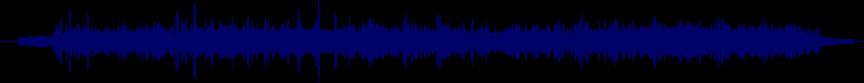 waveform of track #25768