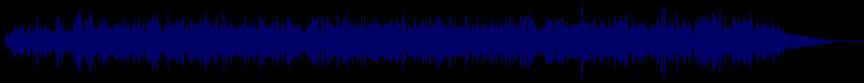 waveform of track #25789