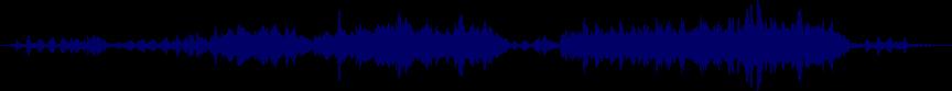 waveform of track #25799