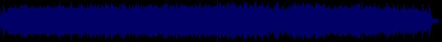 waveform of track #25808