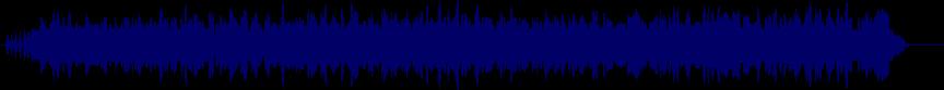 waveform of track #25831
