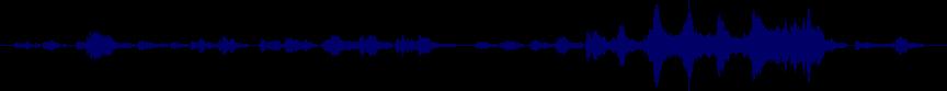 waveform of track #25837