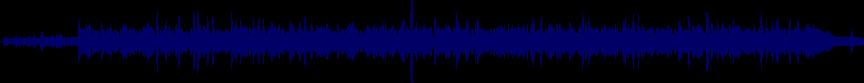 waveform of track #25845
