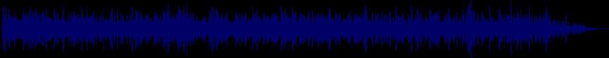 waveform of track #25854