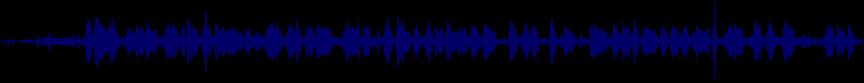 waveform of track #25866