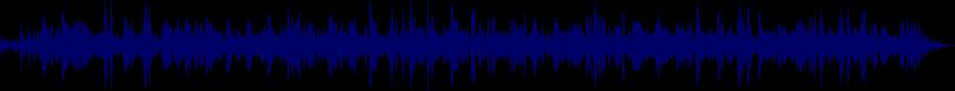 waveform of track #25867