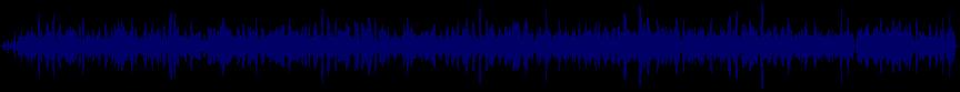 waveform of track #25879