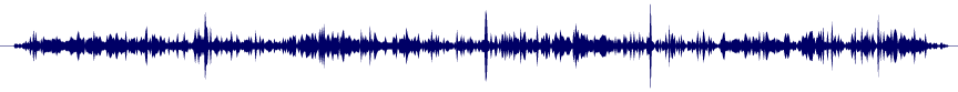 waveform of track #25880