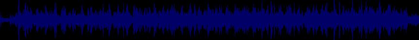 waveform of track #25906