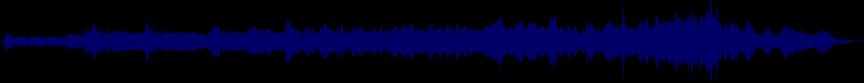 waveform of track #25913