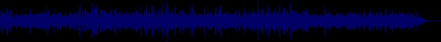 waveform of track #25920