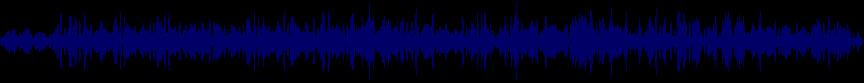 waveform of track #25936