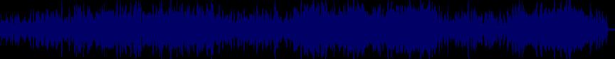 waveform of track #25943