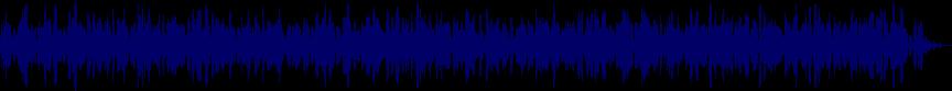 waveform of track #25945