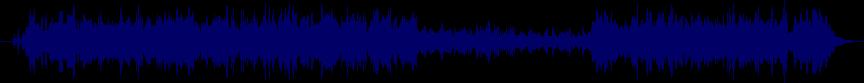 waveform of track #25964