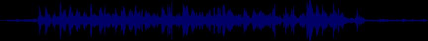 waveform of track #25967