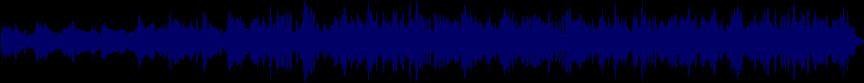 waveform of track #25970
