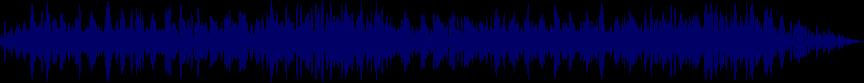 waveform of track #2683