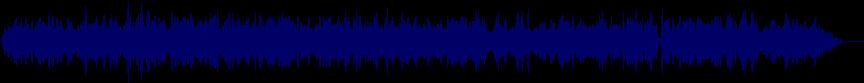 waveform of track #26166