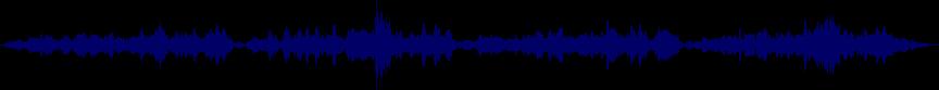 waveform of track #26253