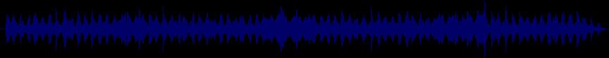 waveform of track #26254