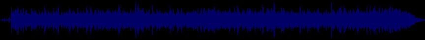 waveform of track #26277