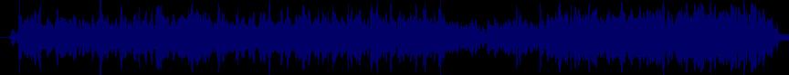 waveform of track #26288