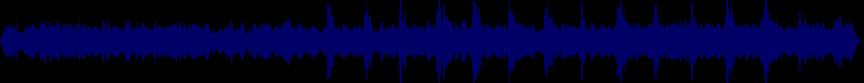 waveform of track #26306