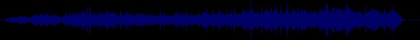 waveform of track #26316