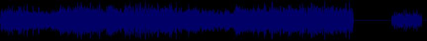 waveform of track #26318