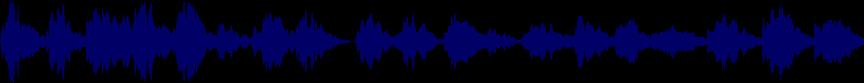 waveform of track #26336