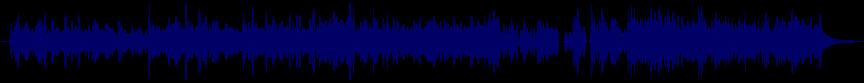 waveform of track #26487