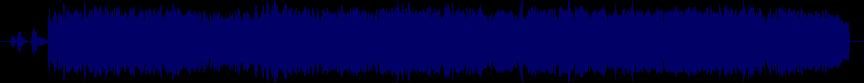 waveform of track #26509