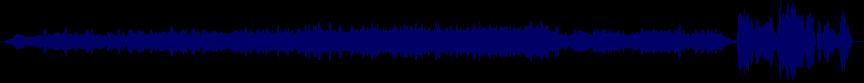 waveform of track #26512