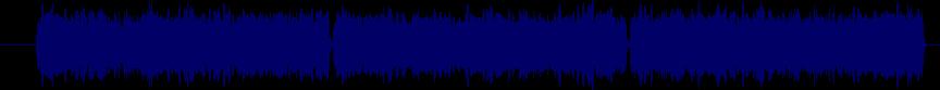 waveform of track #26527