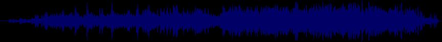 waveform of track #26545
