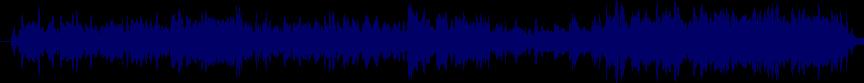 waveform of track #26577