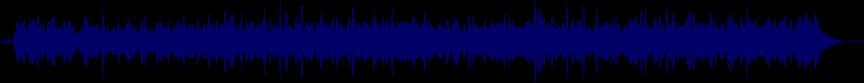 waveform of track #26595